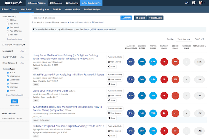 Most shared content by @backlinko on SEO (Top 5)